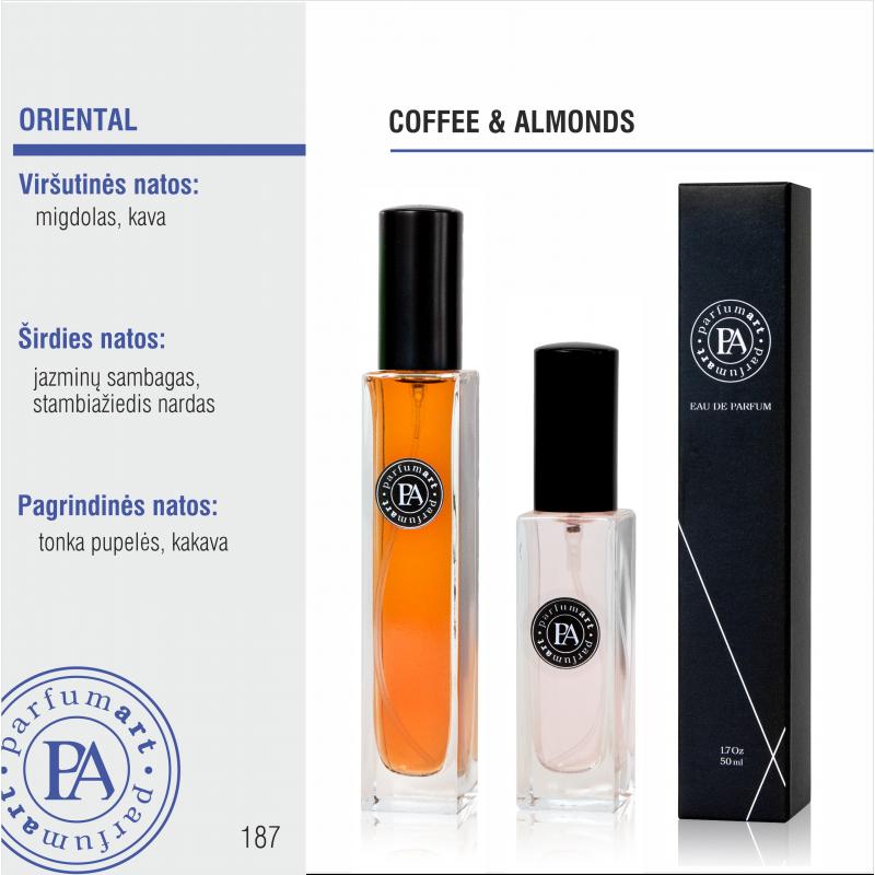 Coffee & Almonds